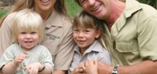 """In Loving Memory of Steve Irwin """"The Crocodile Hunter"""""""