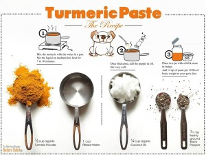 Turmeric Paste Recipe